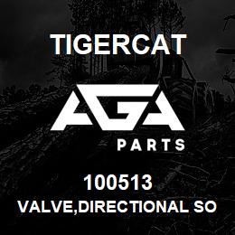 100513 Tigercat VALVE,DIRECTIONAL SOLENOID | AGA Parts